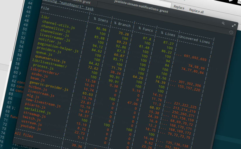 Checking Code Coverage of Add-on SDK Extensions